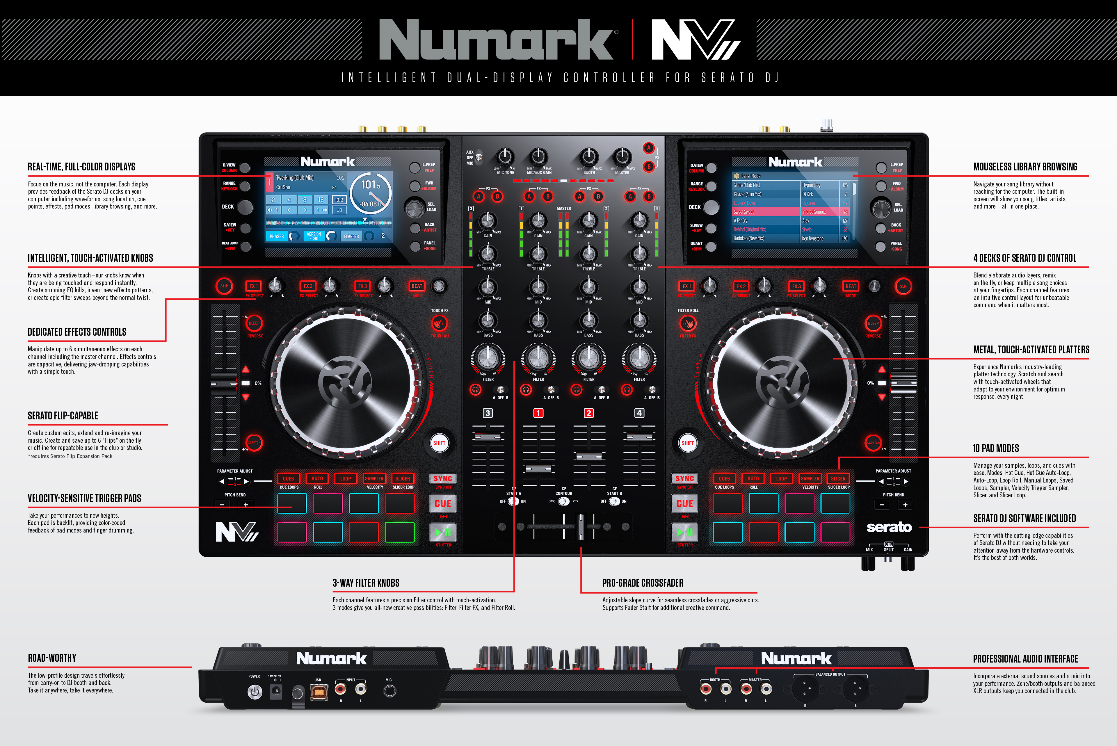 complete nv digital dj system package with serato dj software. Black Bedroom Furniture Sets. Home Design Ideas